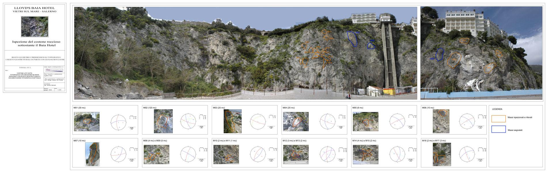 http://www.geoinformatica.it/wp-content/uploads/2015/07/rilievi-pareti26.jpg